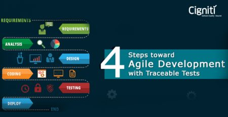 4 Steps toward Agile Development with Traceable Tests