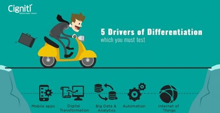 5 Drivers of Differentiation which you must test