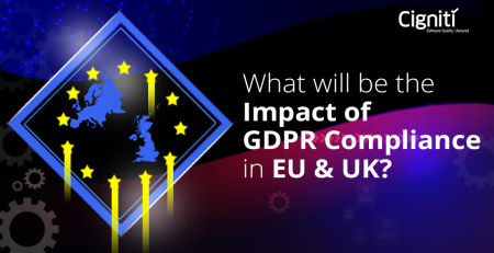 What will be the Impact of GDPR Compliance in Europe & United Kingdom?