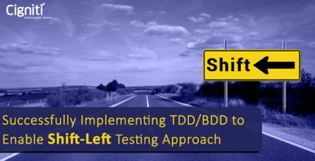 Successfully Implementing TDD/BDD to Enable Shift-Left Testing Approach