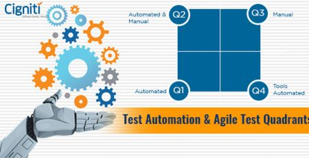 Test Automation & Agile Test Quadrants