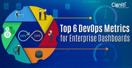 Top 6 DevOps Metrics that Enterprise Dashboards Should Capture