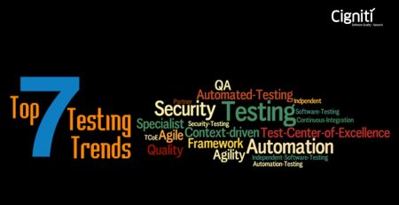 Top 7 Trends in Software Testing