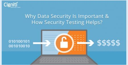 Why Data Security Is Important & How Security Testing Helps?